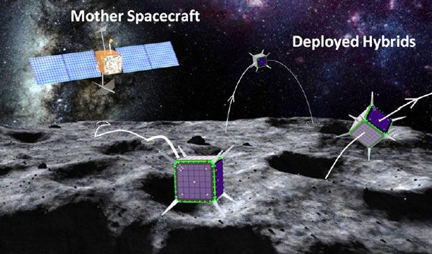 NASA Funds Robotic Tumbling Cubes for Space Exploration