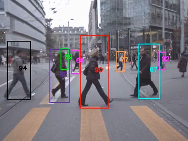 Car Camera Network Could Produce Virtual Maps of Pedestrians