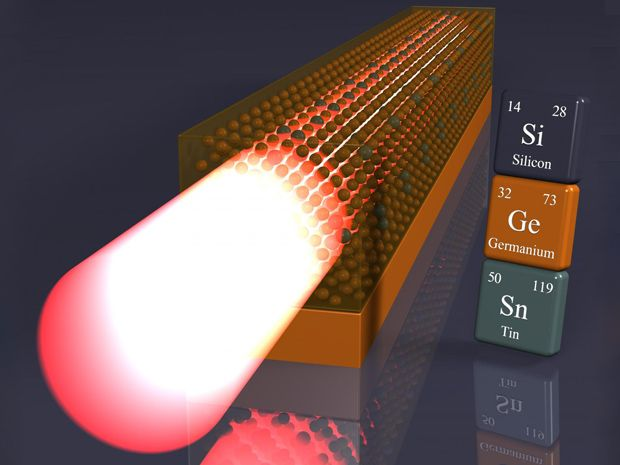 The Germanium-Tin Laser: Answer to the On-Chip Data Bottleneck?