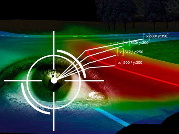 Eye Tracking Headlights Point Where You Look