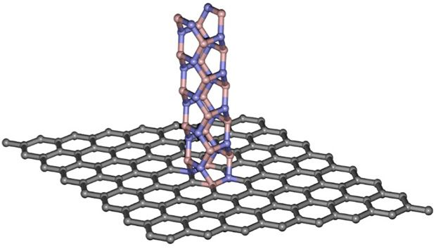 Graphene and Carbon Nanotubes Together Produce a Digital Switch