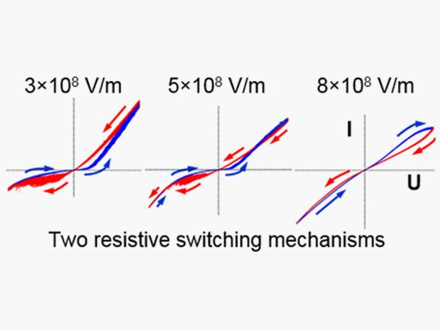 Memristor Capable of Three Stable Resistive States Could Challenge Flash Memory