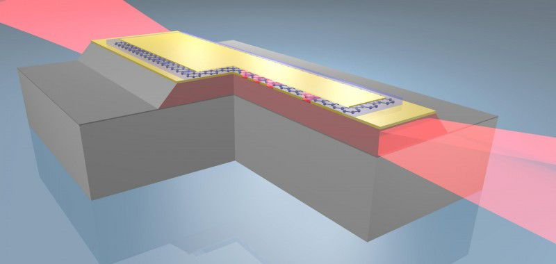 Graphene Offers Emission Tunability for Terahertz Lasers