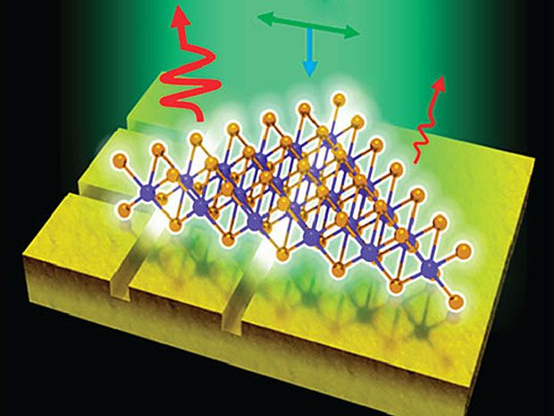 2-D Semiconductor Glows 20,000 Times as Brightly as Ever Before