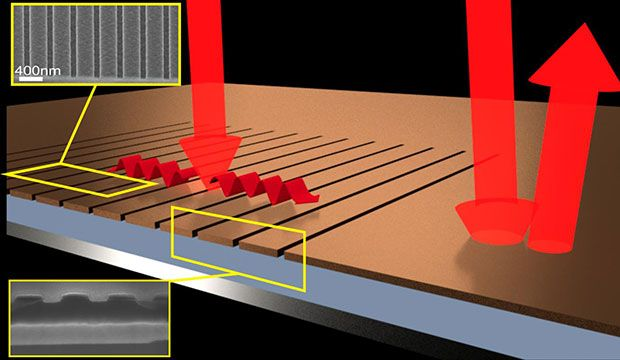 Infrared Technology on the Cheap With Nanostructured Gratings