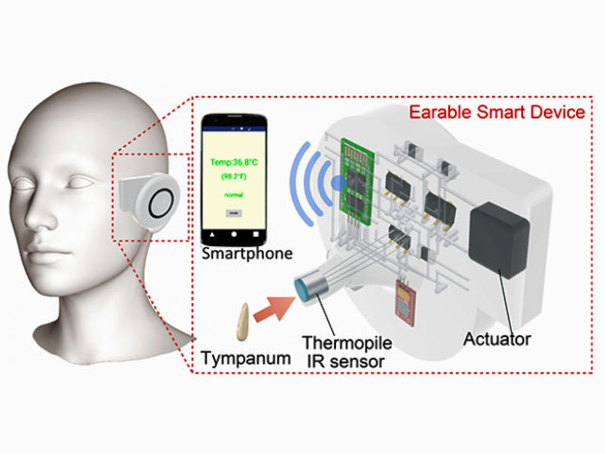 Illustration: ACS Sensors