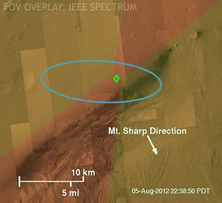 Curiosity Hazcam Images May Show Crater Rim, Slopes of Mt. Sharp [UPDATED]