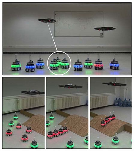 AR Drone Helps Swarm of Self-Assembling Robots to Overcome Obstacles