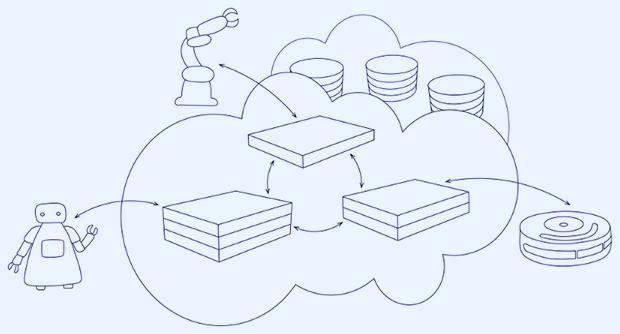 Cloud Robotics Engine Goes Live with Rapyuta Service