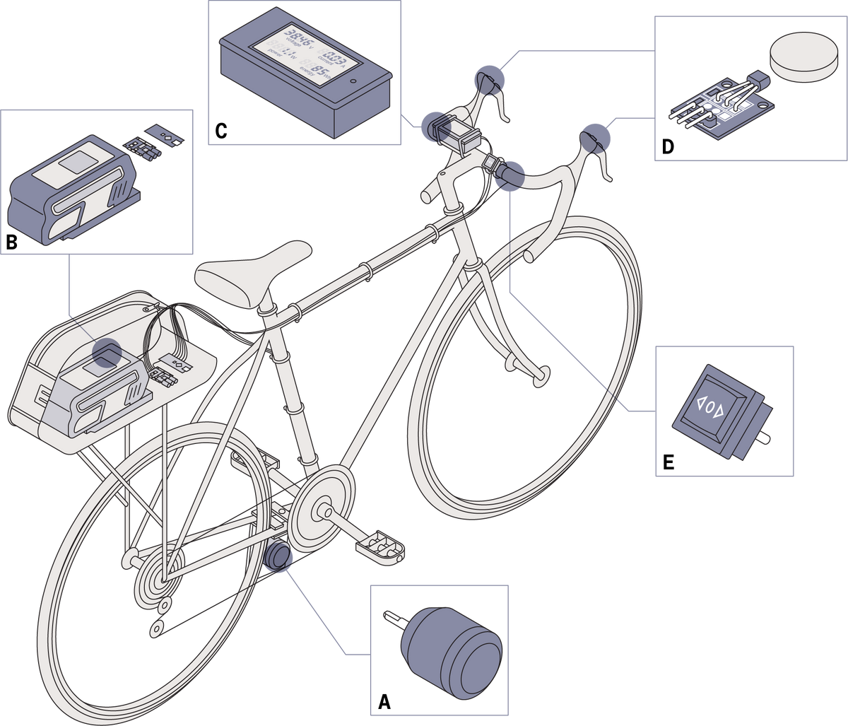 Blueprint of the simple electric bike conversion.