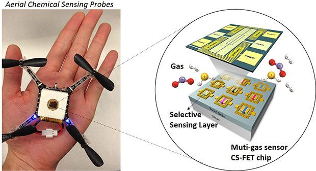 In a proof-of concept experiment the researchers attached a CS-FET chip with H2 sensors to a drone, creating an aerial chemical sensing probe.