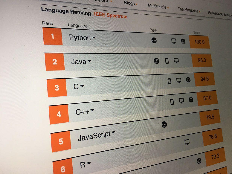 Skewed screenshot of the Top Programming Languages app.