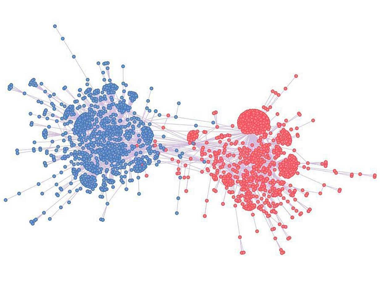 The structure of a polarized discussion on Twitter