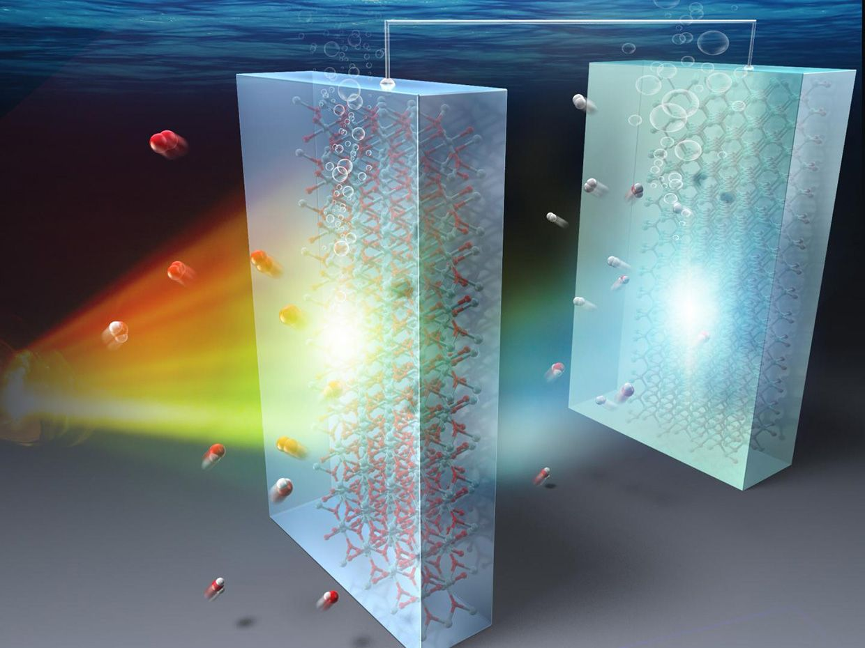 The use of a semitransparent TiO2 photoanode allows the SiC photocathode to make use of the transmitted light. Using photocatalysts with different energy gaps results in increased conversion efficiency.