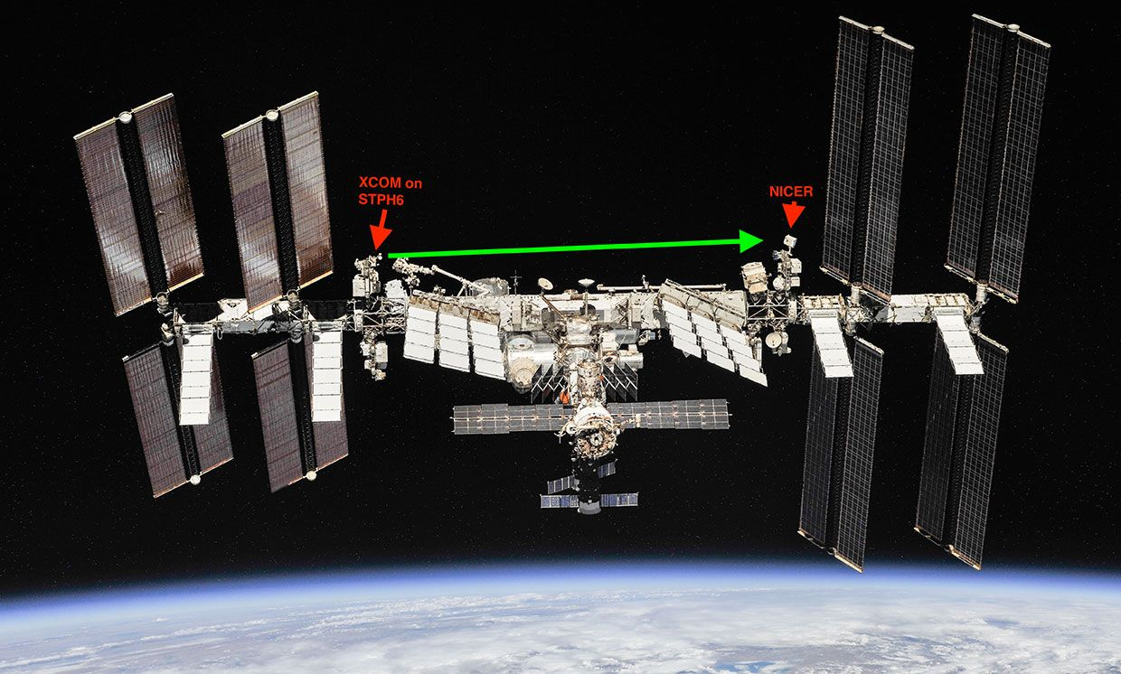 This image of the International Space Station shows the locations of the Modulated X-ray Source and the Neutron star Interior Composition Explorer, or NICER, which are critical to the demonstration.