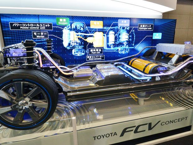 Fuel Cells: Toyota Means Business