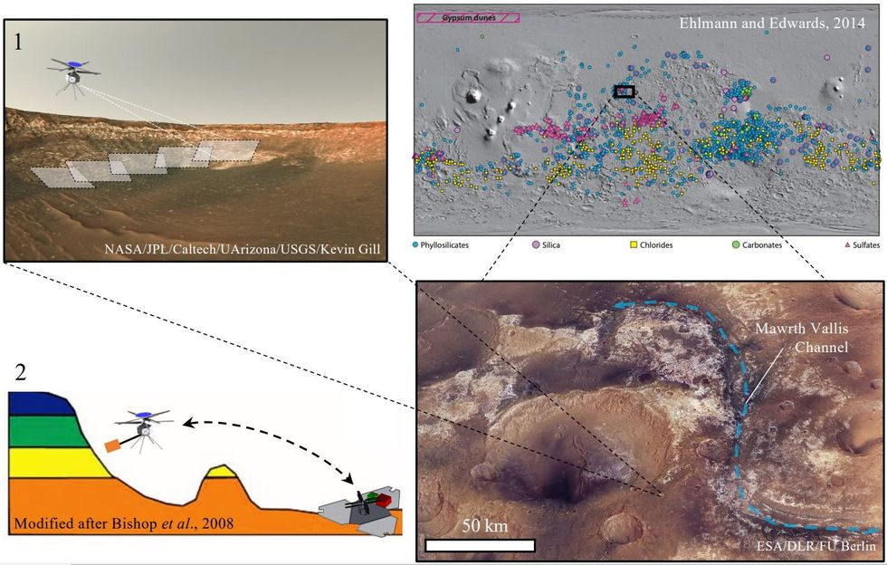 Two satellite images of Mawrth Vallis on Mars, a rendering of MSH taking images of the inside of a crater, and a diagram of MSH sampling an inaccessible crater wall.