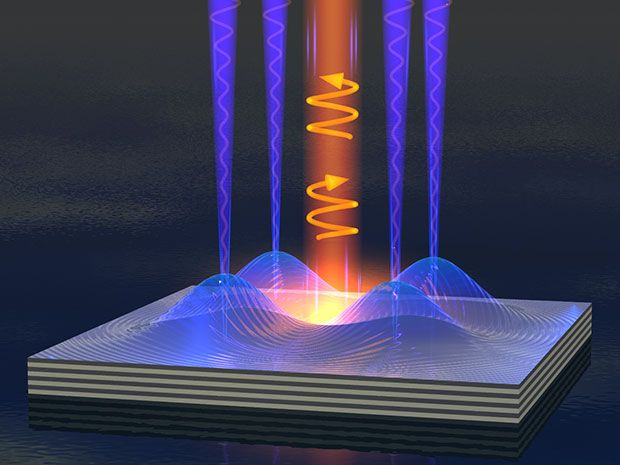 Voltage pulses change the circular polarization of the light emitted by the BEC from left to right.  Four continuous laser beams compensate for natural losses of the BEC